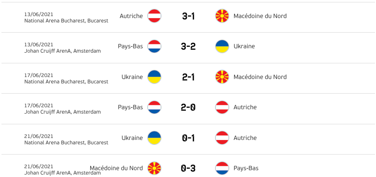 FOOTBALL CHAMPIONNAT D'EUROPE  2021 - Page 8 Cap14980
