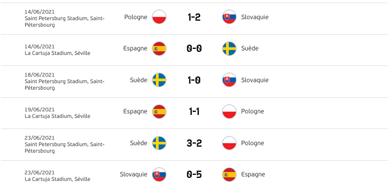 FOOTBALL CHAMPIONNAT D'EUROPE  2021 - Page 8 Cap14984