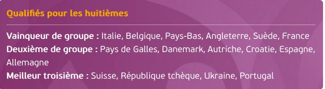 FOOTBALL CHAMPIONNAT D'EUROPE  2021 - Page 8 Cap14987