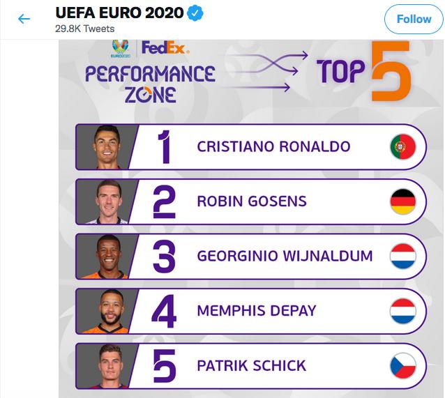 FOOTBALL CHAMPIONNAT D'EUROPE  2021 - Page 8 Cap14988