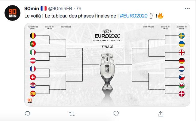 FOOTBALL CHAMPIONNAT D'EUROPE  2021 - Page 8 Cap14992