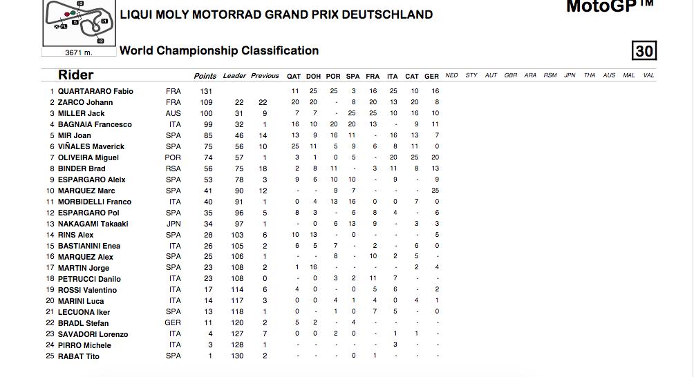 """MOTO GRAND PRIX D""""ALLEMAGNE - Page 2 Cap15033"""