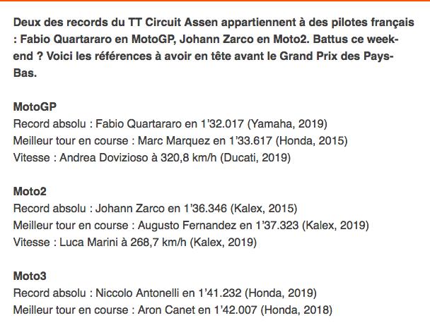 MOTO GRAND PRIX DES PAYS BAS 2021 Cap15036