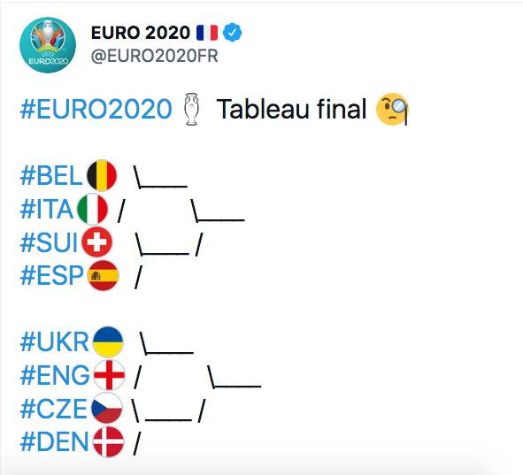 FOOTBALL CHAMPIONNAT D'EUROPE  2021 - Page 10 Cap15178