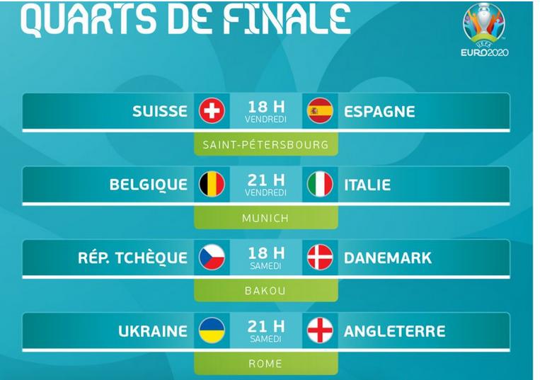 FOOTBALL CHAMPIONNAT D'EUROPE  2021 - Page 10 Cap15179