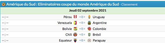 FOOTBALL COUPE DU MONDE 2022 - Page 6 Cap15222
