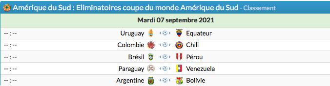FOOTBALL COUPE DU MONDE 2022 - Page 6 Cap15223