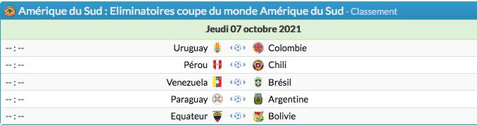 FOOTBALL COUPE DU MONDE 2022 - Page 6 Cap15224