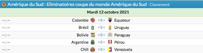 FOOTBALL COUPE DU MONDE 2022 - Page 6 Cap15225