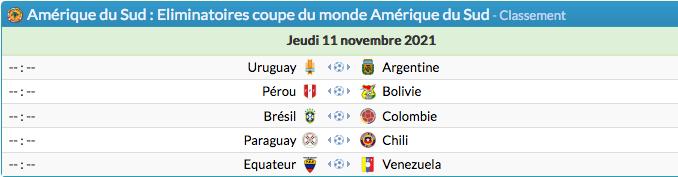 FOOTBALL COUPE DU MONDE 2022 - Page 6 Cap15226