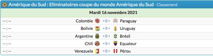 FOOTBALL COUPE DU MONDE 2022 - Page 6 Cap15227