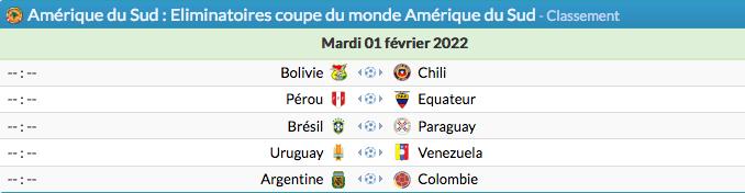 FOOTBALL COUPE DU MONDE 2022 - Page 6 Cap15228