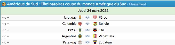 FOOTBALL COUPE DU MONDE 2022 - Page 6 Cap15229