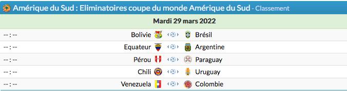 FOOTBALL COUPE DU MONDE 2022 - Page 6 Cap15231