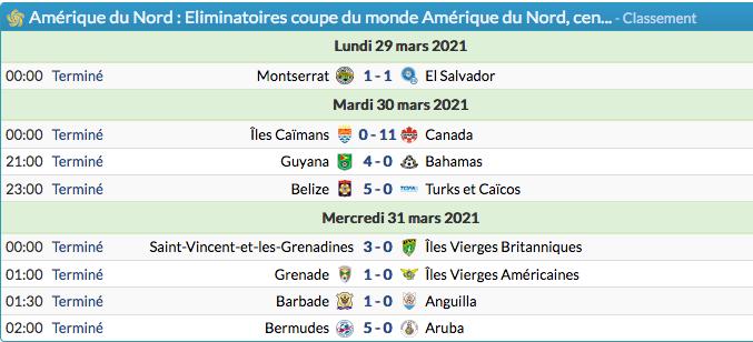 FOOTBALL COUPE DU MONDE 2022 - Page 6 Cap15234
