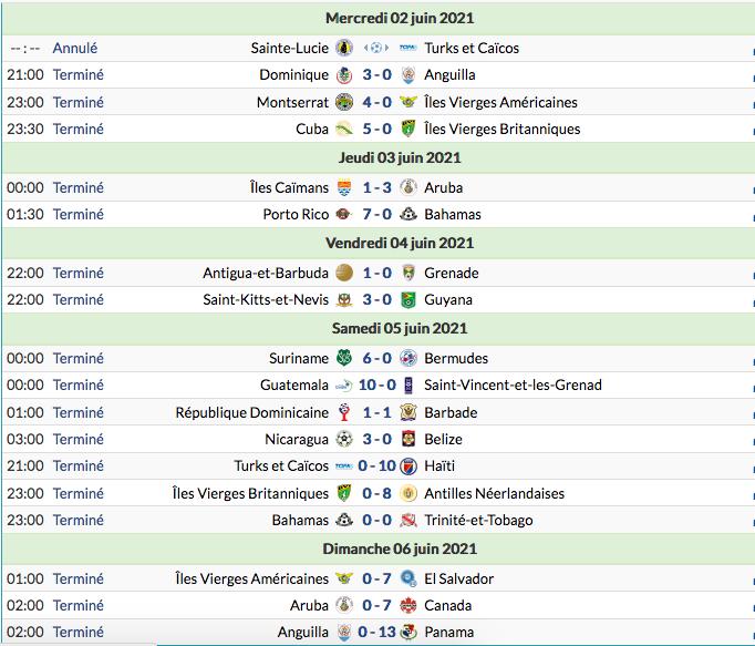FOOTBALL COUPE DU MONDE 2022 - Page 6 Cap15237