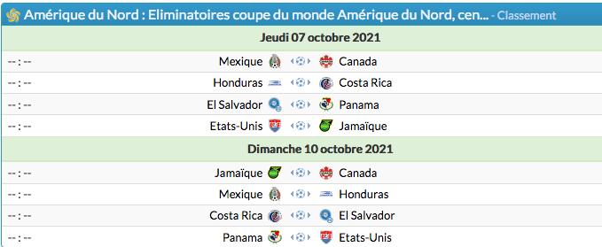 FOOTBALL COUPE DU MONDE 2022 - Page 6 Cap15241