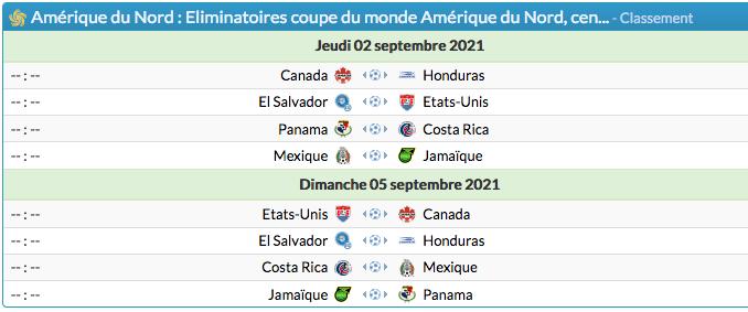 FOOTBALL COUPE DU MONDE 2022 - Page 6 Cap15243