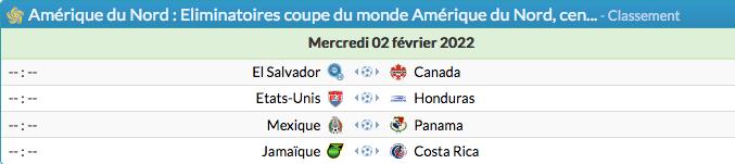 FOOTBALL COUPE DU MONDE 2022 - Page 6 Cap15247