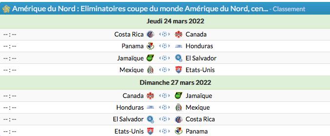 FOOTBALL COUPE DU MONDE 2022 - Page 6 Cap15248