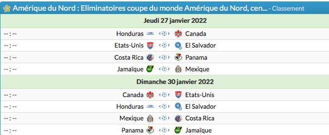 FOOTBALL COUPE DU MONDE 2022 - Page 6 Cap15249