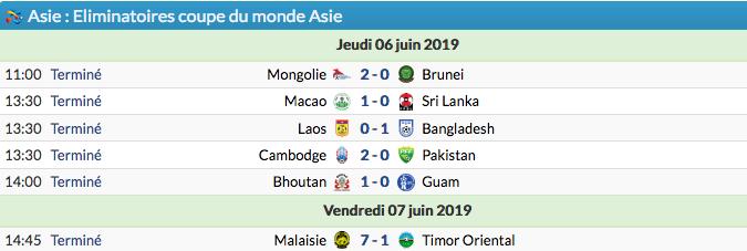 FOOTBALL COUPE DU MONDE 2022 - Page 6 Cap15251