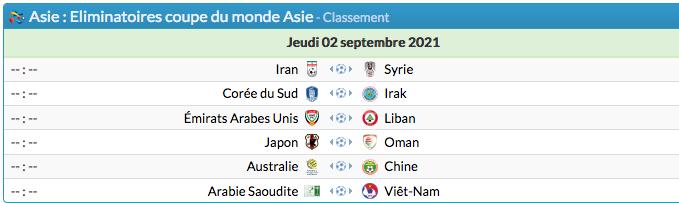 FOOTBALL COUPE DU MONDE 2022 - Page 6 Cap15272