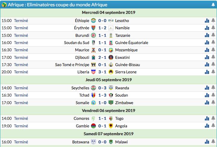 FOOTBALL COUPE DU MONDE 2022 - Page 6 Cap15273