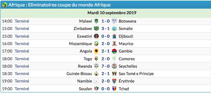 FOOTBALL COUPE DU MONDE 2022 - Page 6 Cap15275