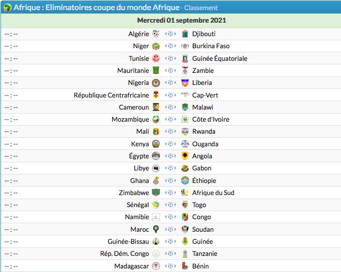 FOOTBALL COUPE DU MONDE 2022 - Page 6 Cap15276