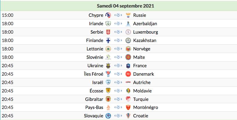 FOOTBALL COUPE DU MONDE 2022 - Page 6 Cap15293