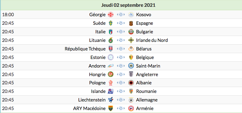 FOOTBALL COUPE DU MONDE 2022 - Page 6 Cap15294