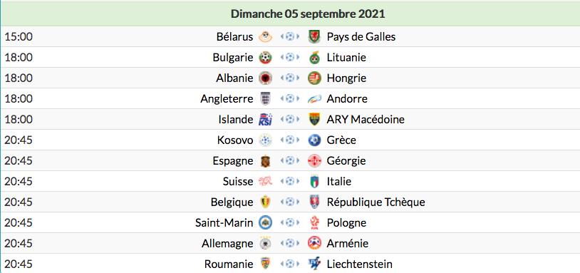 FOOTBALL COUPE DU MONDE 2022 - Page 6 Cap15296