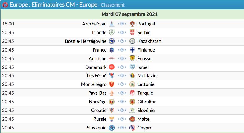 FOOTBALL COUPE DU MONDE 2022 - Page 6 Cap15297