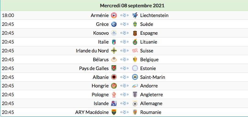 FOOTBALL COUPE DU MONDE 2022 - Page 6 Cap15298