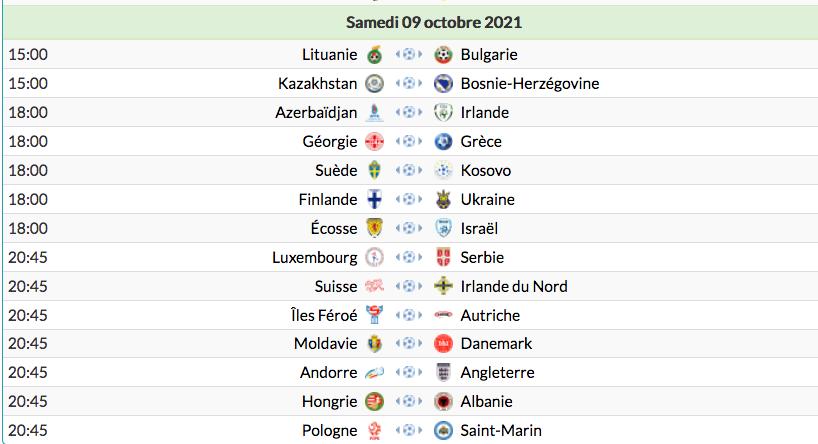 FOOTBALL COUPE DU MONDE 2022 - Page 6 Cap15299