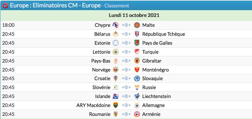 FOOTBALL COUPE DU MONDE 2022 - Page 6 Cap15301