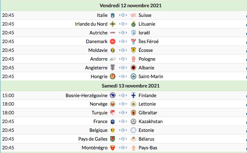 FOOTBALL COUPE DU MONDE 2022 - Page 6 Cap15302