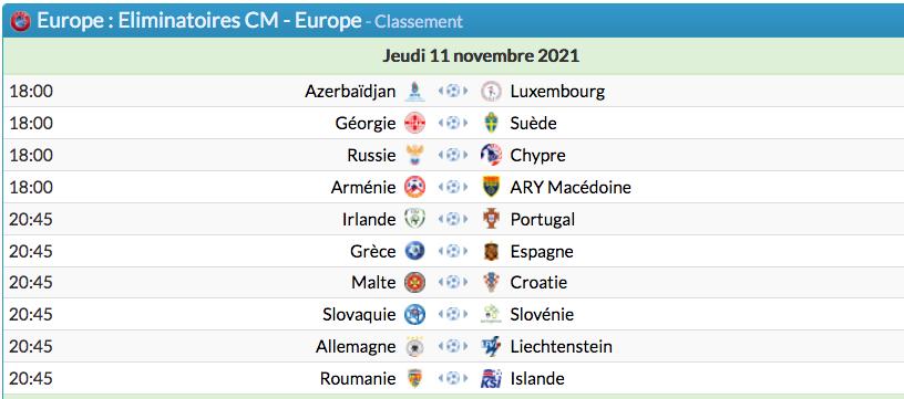 FOOTBALL COUPE DU MONDE 2022 - Page 6 Cap15303