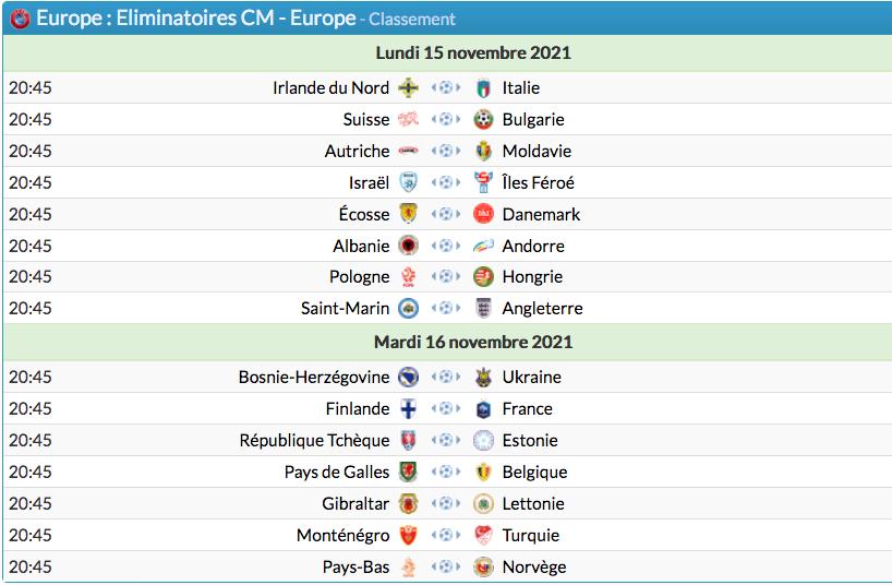 FOOTBALL COUPE DU MONDE 2022 - Page 6 Cap15305
