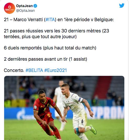 FOOTBALL CHAMPIONNAT D'EUROPE  2021 - Page 10 Cap15319