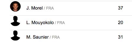Championnat de France de football LIGUE 1 2021-2022  - Page 2 Cap15454