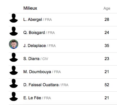 Championnat de France de football LIGUE 1 2021-2022  - Page 2 Cap15456