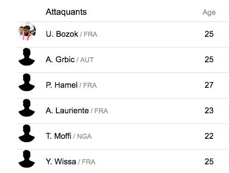 Championnat de France de football LIGUE 1 2021-2022  - Page 2 Cap15458