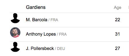 Championnat de France de football LIGUE 1 2021-2022  - Page 2 Cap15459