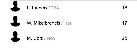 Championnat de France de football LIGUE 1 2021-2022  - Page 2 Cap15473