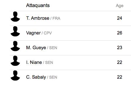Championnat de France de football LIGUE 1 2021-2022  - Page 2 Cap15475