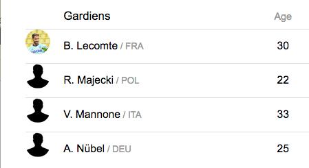Championnat de France de football LIGUE 1 2021-2022  - Page 2 Cap15478