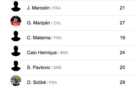 Championnat de France de football LIGUE 1 2021-2022  - Page 2 Cap15479