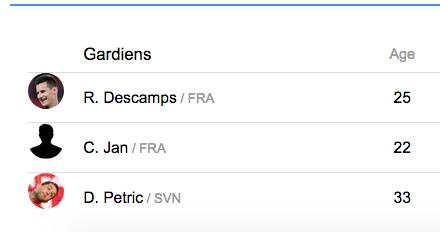 Championnat de France de football LIGUE 1 2021-2022  - Page 2 Cap15493